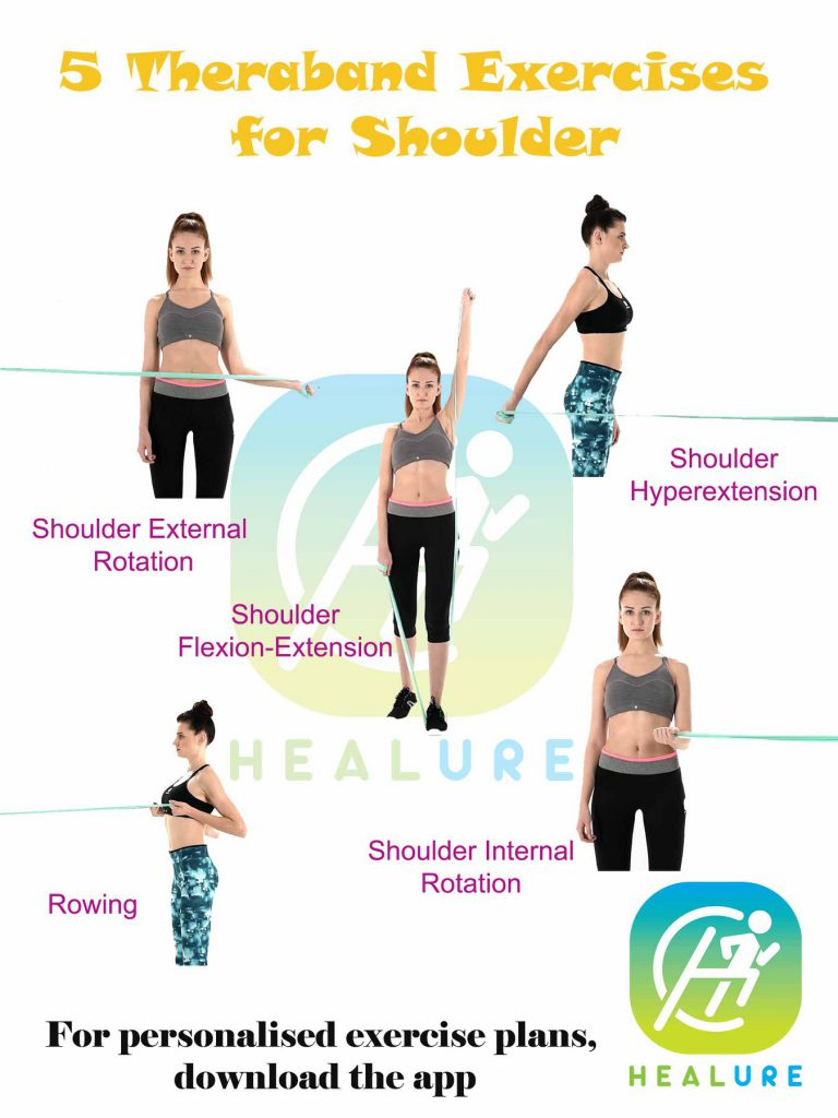 5 Theraband Exercises for Shoulder